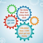 Đăng ký gói DK100 của Viettel miễn phí đến 1500 phút