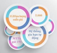 Đăng ký thêm 3G gói MT5S Viettel 5000đ 1GB