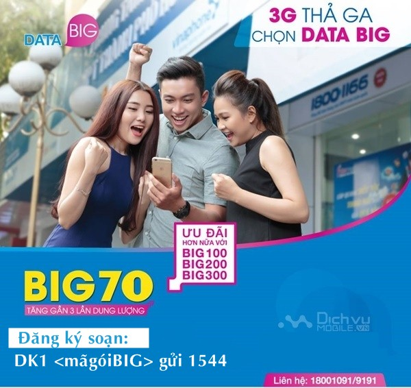 Gói BIG DATA Vinaphone