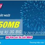 Vinaphone khuyến mãi tặng 750MB khi đăng ký các gói Big Data