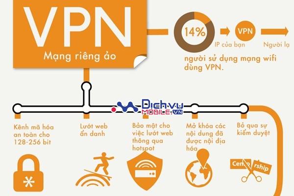 Các cách bảo mật thông tin cá nhân khi dùng wifi công cộng