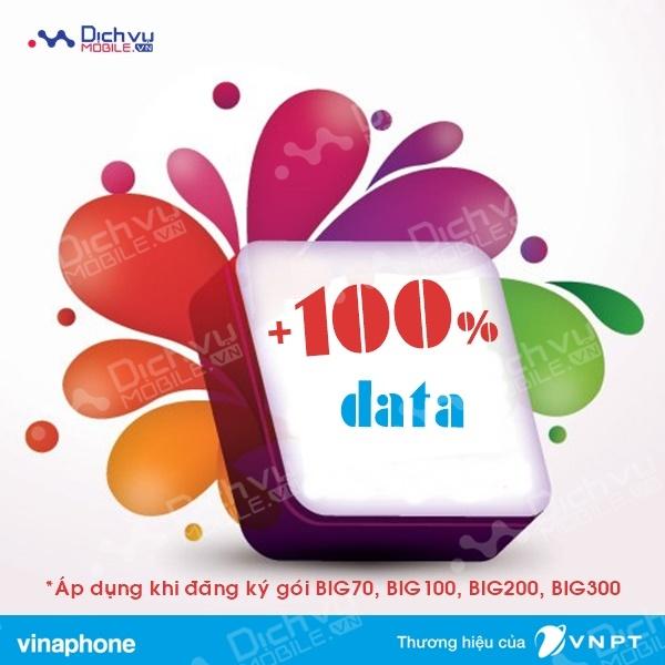 Khuyến mãi ngày vàng Data Vinaphone