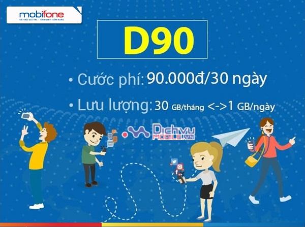goi cuoc D90 mang Mobifone